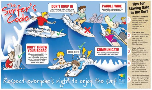 Surfers code